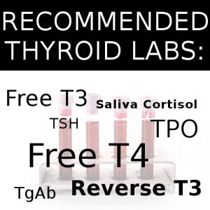 Thyroid Labs